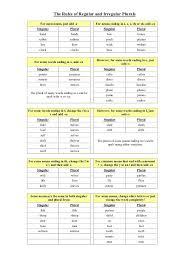 best 25 irregular plurals list ideas on pinterest irregular