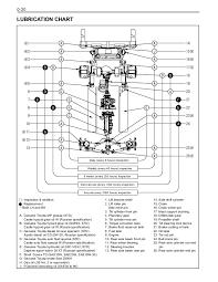 caterpillar forklift wiring diagram dolgular com