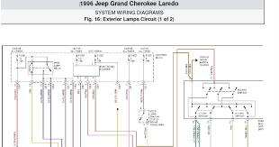 96 cherokee fuse diagram cherokee fuse diagram wirdig jeep xj fuse
