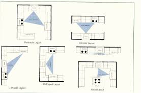 How To Design A Kitchen Island Layout Kitchen Best Way To Design A Kitchen Kitchen Cabinet Floor Plan