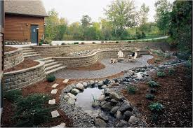 Decorative Splash Block Landscape Materials Price List Littleton Colorado Santa Fe