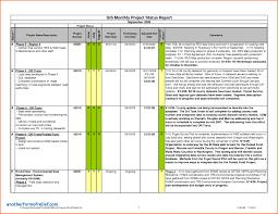 summary report template work summary report template work summary report template awesome