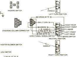1975 jeep wiring diagram wiring diagram simonand
