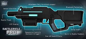 Airsoft Backyard Battle Laser Tag Game Play Backyard Laser Tag North Carolina U0027s