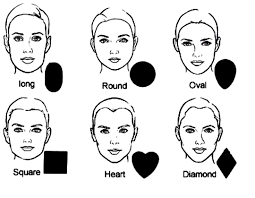 hair cuts based on face shape women women haircuts for each face shape boldbarber com