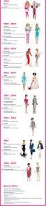 196 Best Barbie Dream House 73 Best Barbie Images On Pinterest Barbie Clothes Barbies Dolls