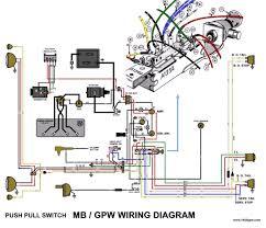 5 wire harness within trailer wire harness diagram ochikara biz