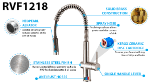Kitchen Faucet Is Leaking by Ruvati Rvf1218k1st Modern Pullout Kitchen Faucet With Soap