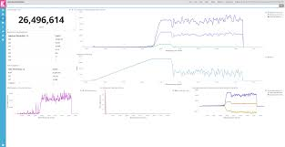 tomcat log analyzer 8x8cloud logstash in a box docker hub