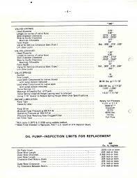 Dodge Challenger Length - 1970 dodge challenger