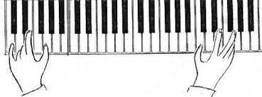 keyboard chords tutorial for beginners ez piano chords homepage