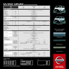 nissan cargo van black nissan formally launches nv350 urvan w brochure philippine