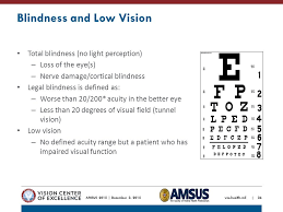 Legally Blind Definition Definition Legally Blind Federal Best Blind 2017