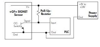open collector outputs explained industrial automation and