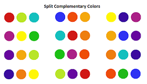 complementary color split complementary color scheme cosy chic interior design