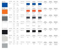 pantone color equivalents brand standards