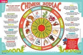 zodiac placemat zodiac placemat the quest