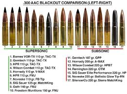 Barnes Vor Tx Me On 300 Blackout The Leading Glock Forum And Community