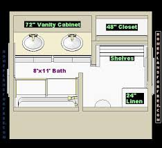 Master Bath Plans Amusing 70 Bathroom Layout For 8x8 Inspiration Of Free Small Bath