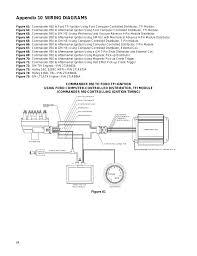 fast ez efi wiring diagram at xfi 2 0 gooddy org