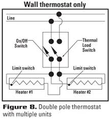choose the right thermostat thermostat selection guide cadet heat