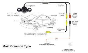 blog how to install rear camera on pumpkin car gps radio