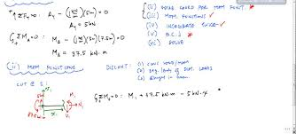 Beam Deflection Table by Beam Deflections Double Integration Method Example Part 1 3