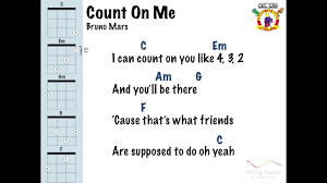 Count On You By Bruno Mars Count On Me Bruno Mars Play Along Ukulele