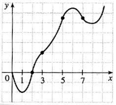 sample problems 2 10