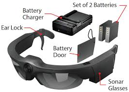 Mobility Canes For The Blind Sonar Glasses Obstacle Detection Device For Blind And Visually