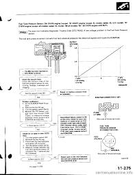 check engine honda civic 1997 6 g workshop manual
