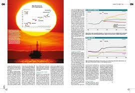 abo oil magazine