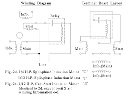 state different applications of capacitor start single phase