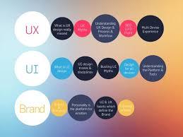 ui design tools top notch user interface design tools for web designers