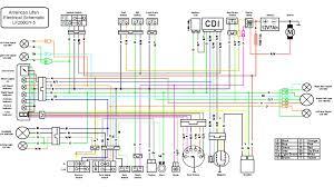 quad wiring diagram carlplant