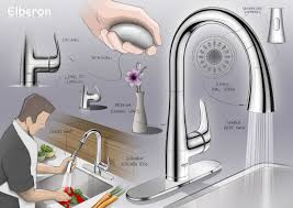 Grohe Kitchen Faucet Warranty Grohe 30 211 Kitchen Faucet Build Com