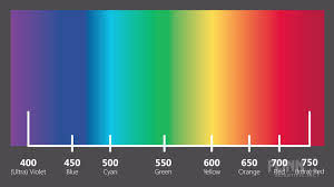 magenta and the color spectrum physical science minute youtube