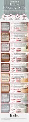 Best  Interior Design Websites Ideas On Pinterest Bakery - Interior design styles guide
