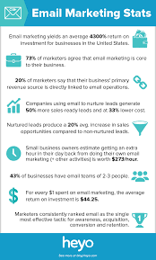 Business Opportunity Email Leads by Top 19 Email Marketing Tools And 8 Stats You Need To Know