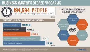 online masters degree in business masters degree in business