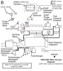 taboo speed shop vacuum diagram and removal for 1g and 2g dsmtuners