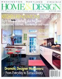 Interior Magazines India photogiraffe