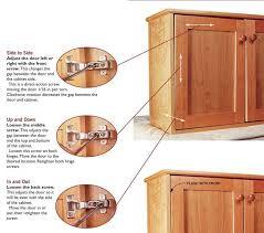 Best Kitchen Cabinet Hinges Best Kitchen Cabinet Hinges German Wellsuited Kitchen Design