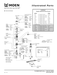 moen single lever kitchen faucet moen single handle kitchen faucet parts diagram