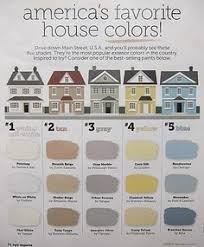 Most Popular Gray Paint Colors Exterior Paint Colors One Nebulous White Two Alabaster Three