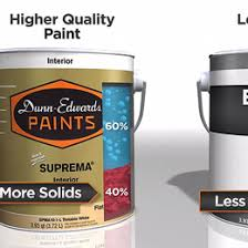 how much paint to buy