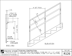 Handrail Construction Detail Two Line Rail Pacific Stair Corporation