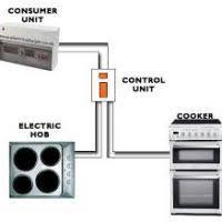 wiring diagram electric hob yondo tech