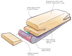 food safe finishes finewoodworking sanding block is quick to make and easy to use