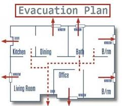 fire evacuation floor plan why it s important to have a fire evacuation plan servpro of